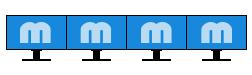Clone Mode 多屏卡克隆模式