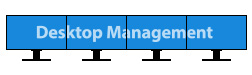 Desktop Management 多屏卡桌面管理