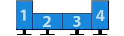 Pivot Mode 多屏卡桌面旋转模式