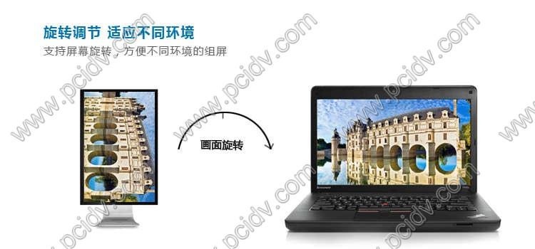 pcidv.com/旋转显示器人像竖屏模式