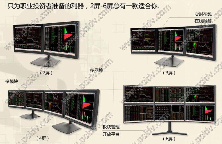 pcidv.com/多屏炒股方案,多屏炒股电脑