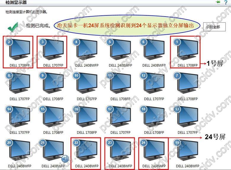 pcidv.com/冶天显卡一机多屏扩展24屏显示分屏独立输出