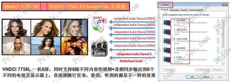 pcidv.com/一机多屏不同音视频,远程教育、视频会议、数字标牌、KTV夜总会